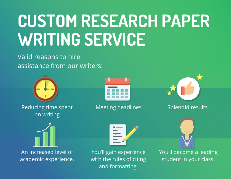 Custom research paper services